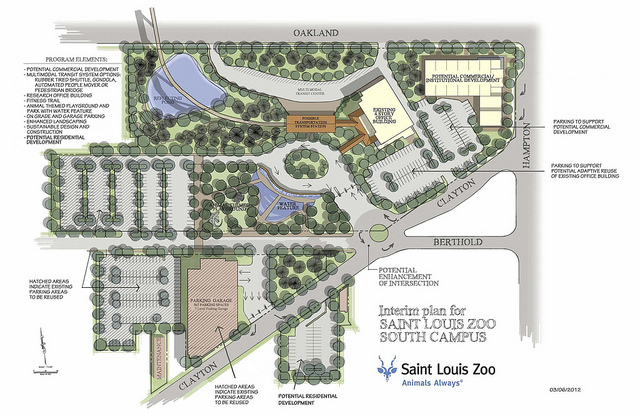 STL Zoo Forest Park Hospital Site What Should Be